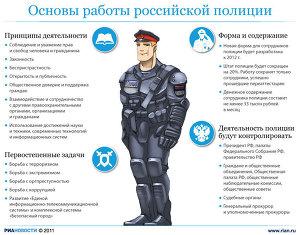 Новый облик российской полиции