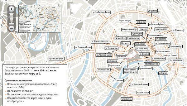 Замена асфальта тротуарной плиткой в Москве