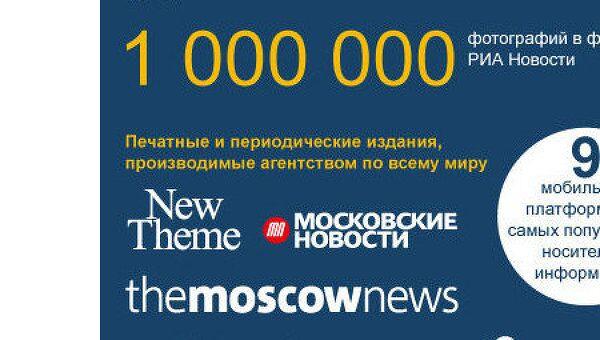 РИА Новости сегодня в цифрах