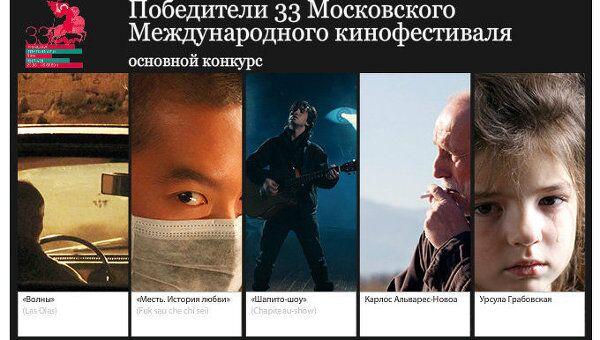 Победители 33-го Международного Московского кинофестиваля