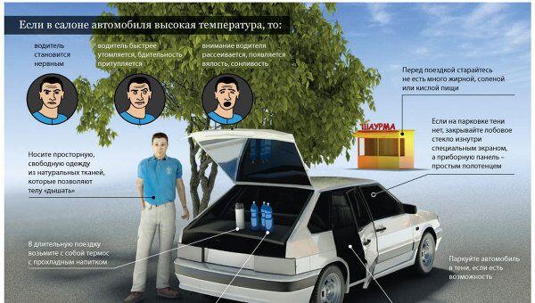 Советы водителям на период жары