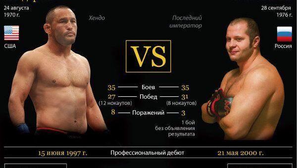 Федор Емельяненко vs Дэн Хендерсон