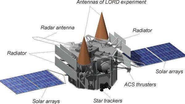 Орбитальный модуль зонда Луна-Глоб