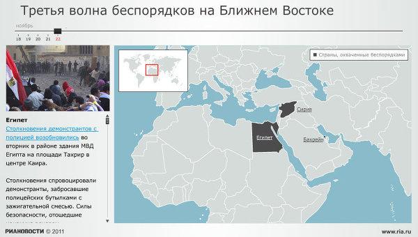 Третья волна беспорядков на Ближнем Востоке