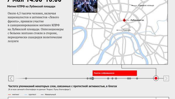 Хроника майских оппозиционных акций в Москве