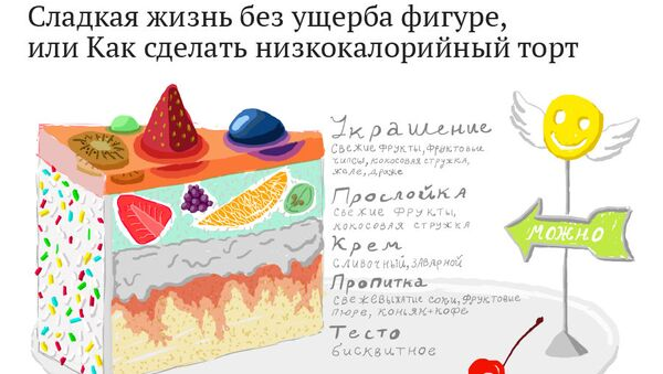 Сладкая жизнь без ущерба фигуре, или Как сделать низкокалорийный торт