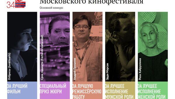Победители 34-го Московского международного кинофестиваля