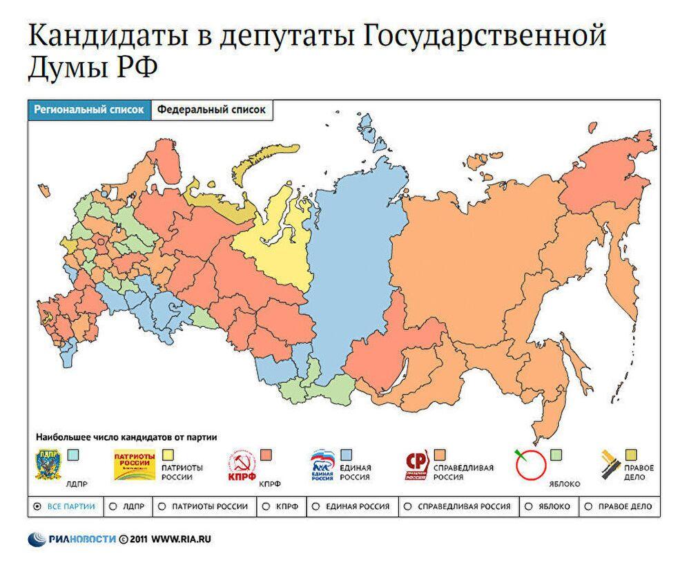 Кандидаты в депутаты Госдумы