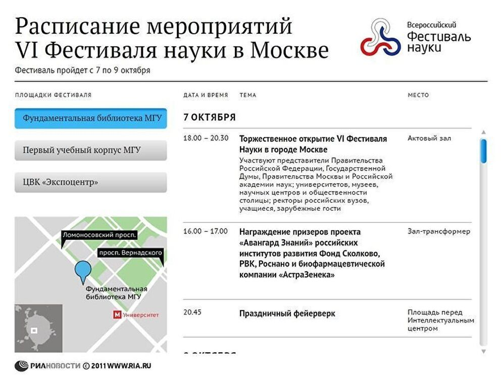 Расписание фестиваля науки в Москве