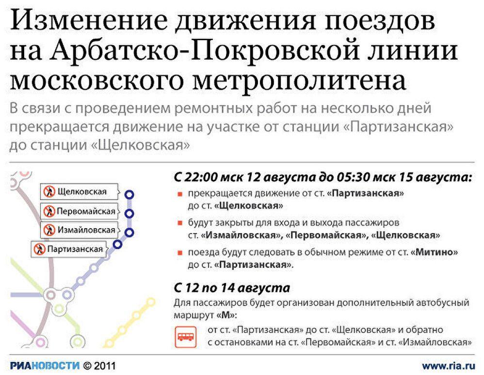 Изменение движения поездов в московском метро