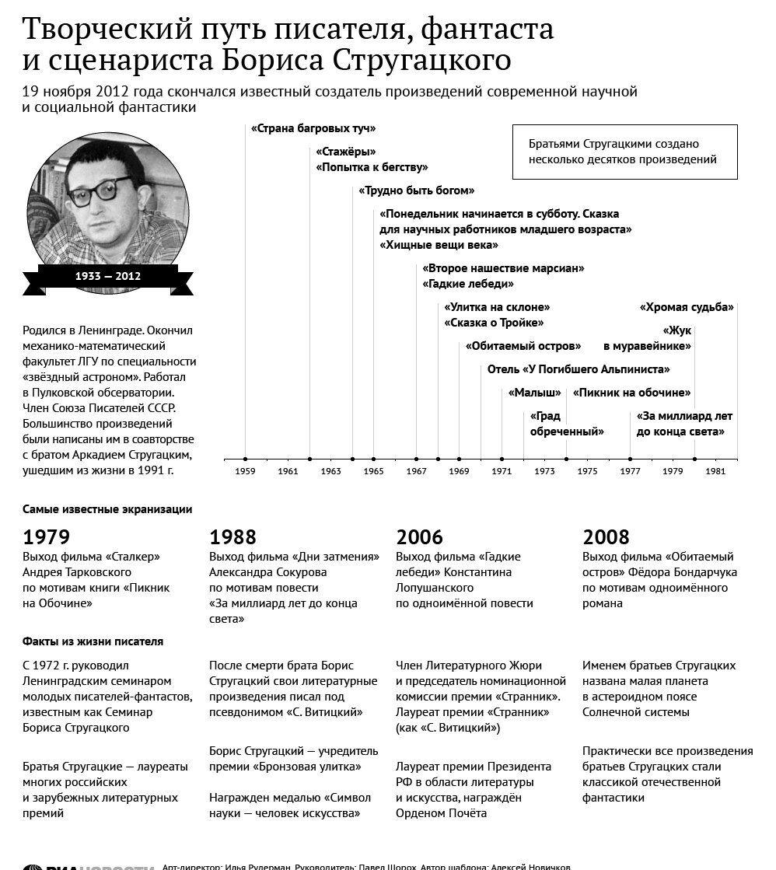 Творческий путь писателя, фантаста и сценариста Бориса Стругацкого