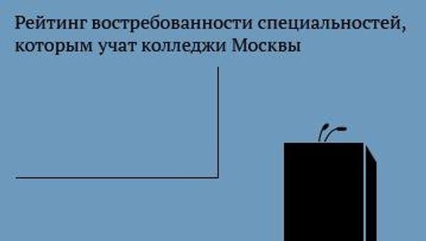 Рейтинг востребованности специальностей, которым учат колледжи Москвы
