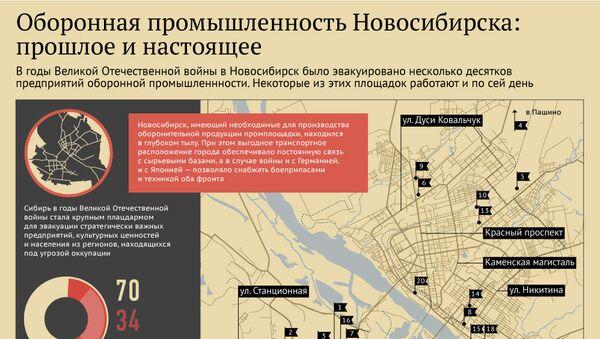 Оборонная промышленность Новосибирcка: прошлое и настоящее