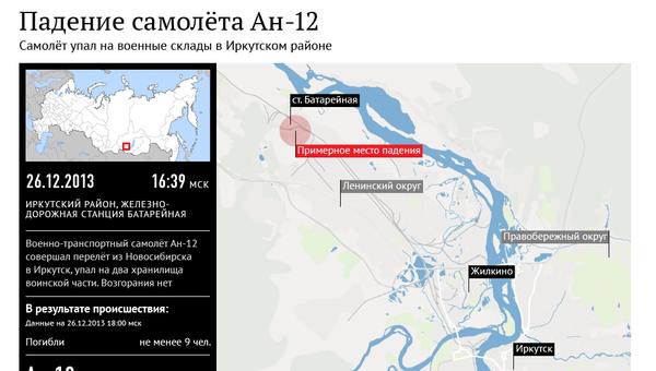 Падение самолета Ан-12