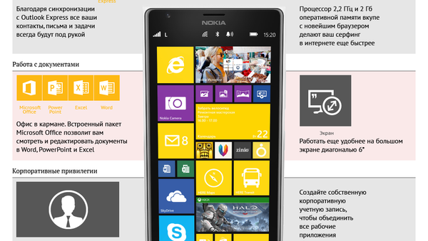 Nokia Lumia 1520: новые бизнес-возможности