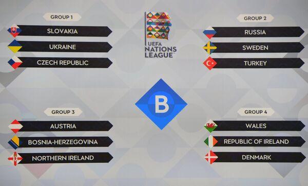 Жеребьевка Лиги наций УЕФА