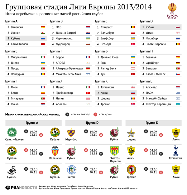 Групповой этап Лиги Европы-2013/2014